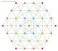 1 42 polytope B3.png