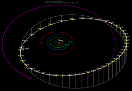 2015 BZ509-orbit.png
