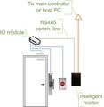 Access control door wiring io module.png