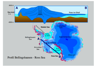 John H. Mercer - Profile showing that most of the West Antarctic ice sheet is grounded below sea level which makes it sensitive to sea level rise. If contact of ice to bottom rocks is lost seaward of the grounding line, the ice sheet becomes significantly thinner (some 100 m), forming a shelf ice.