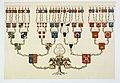 Arbre généalogique de Louis de France dauphin de Viennois - Archives nationales - MM-839-5.jpg
