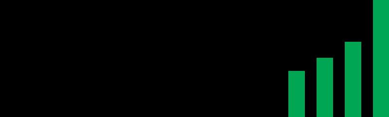 Fil:Avanza logotyp.png