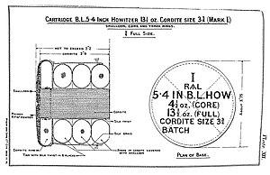 BL 5.4-inch howitzer