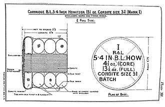 BL 5.4-inch howitzer - Image: BL 5.4 inch howitzer 13.5 oz cordite cartridge diagrams