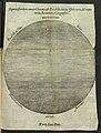 Barozzi Cosmographia omnia Climata Et Parallelos.jpg
