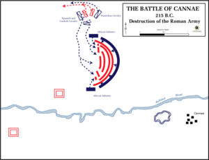 "Pincer movement - Destruction of the Roman army at Cannae, called ""the perfect battle of annihilation""."