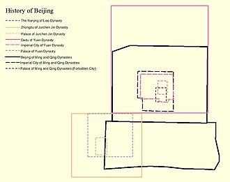 Zhongdu - Map showing the change of the city walls in Beijing throughout Liao, Jurchen Jin, Yuan, Ming and Qing dynasties.