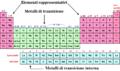 Blocchi tavola periodica.png