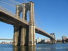 220px-Brooklyn_Bridge_-_New_York_City.jp
