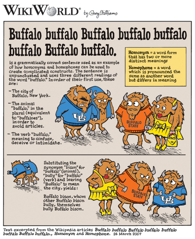 Buffalo buffalo WikiWorld by Greg Williams.png