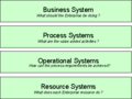 Business Information Systems.png