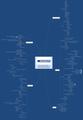 Cartographie de la Responsabilité Sociale des Entreprises (RSE) du groupe Michelin.png