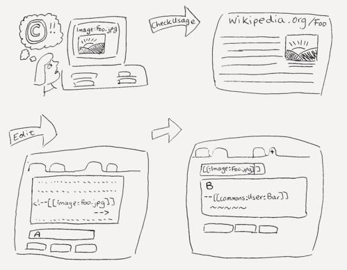 Cartoon explaining how to orphan an image.png