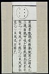 Chinese-Japanese Pulse Image chart; Leaking House Pulse Wellcome L0039578.jpg