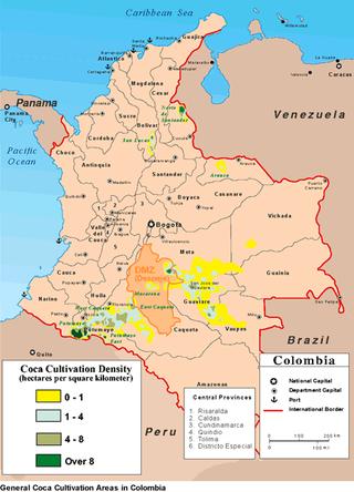 indices en colombia: