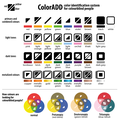 ColorAdd sign code.png