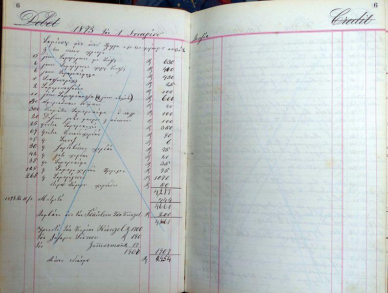 File:Conto Haupt Buch von Naom Dedo, Rauchwarenhändler in Leipzig (1872-1889)-08.jpg