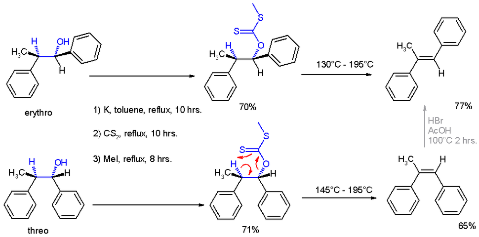 Scheme 2. Cram Asymmetric Induction Chugaev Reaction