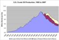 Crude oil prod 2009 EIA DoE.png