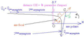 Diffusion de point matériel dans un champ de force newtonien de centre O - trajectoire.png