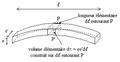 Distribution continue volumique de charges modélisable en linéique.png