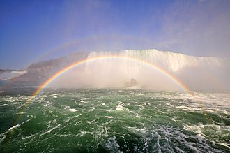 Rainbow - Rainbows can form in the spray of a waterfall (called spray bows).