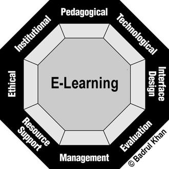 Badrul Khan - E-Learning Framework by Khan