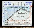 ETH-BIB-Strasse von Messina, Längsprofil, Tiefen, Breiten etc., nach Defant-Dia 247-Z-00385.tif
