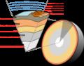 Earth-crust-cutaway-euskara.png