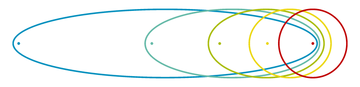 Ellipse set 2.png