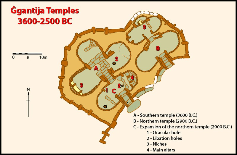 File:English map of Ggantija temples.tif