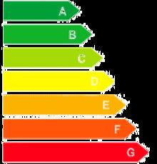 Resultado de imagen de Calificación de la eficiencia energética de un inmueble.
