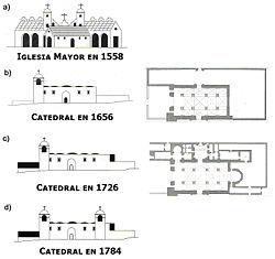 Evolucion de la catedral de Arequipa.jpg