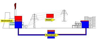 Energie Wikipedia