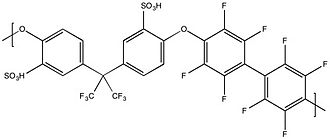 Polybenzimidazole fiber - Fluorinated sulphonated polymers used for preparation of acid–base blend membranes with PB. The blend membranes with PBI have excellent thermal and extended stability