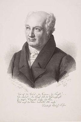 Friedrich Adolf Kuhn