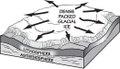 Glacial Compact.pdf