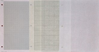 """Graph paper - Three styles of loose leaf graph paper: 10 squares per centimeter (""""millimeter paper""""), 5 squares per inch (""""Engineering paper""""), 4 squares per inch (""""Quad paper"""")"""