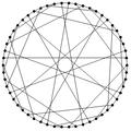 Gray graph.png