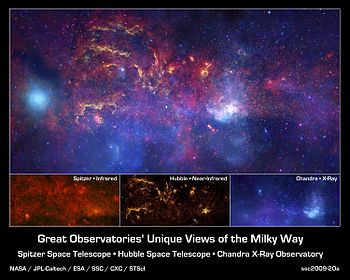 Great Observatories' Unique Views of the Milky Way