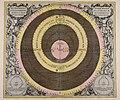 Hypothesis Ptolemaica, sive, Communis planetarum motus per eccentricos et epicyclos demonstrans... - CBT 5870049.jpg