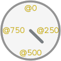 Internet time2.svg