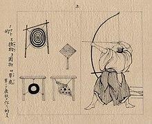 f2efc24b2 History of archery - Wikipedia