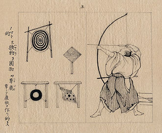 History of archery - A Japanese archer with targets. Ink on paper, 1878.