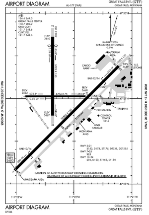 Great Falls International Airport - KGTF Airport Diagram