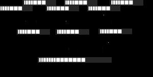 Log-structured merge-tree - Diagram illustrating compaction of data in a log-structured merge tree