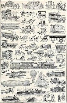 Une planche du Larousse universel de 1922 illustrant les modes de transport