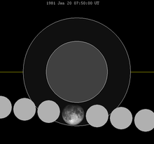 Lunar eclipse chart close-1981Jan20.png