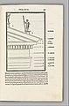 M. Vitruvius per Iocundum solito castigatior factus cum figuris et tabula ut iam legi et intelligi possit MET DP327387.jpg