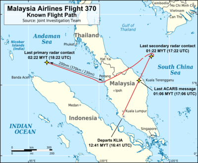 "Map of southeast Asia that shows the southern tip of Vietnam in the upper right (northeast), Malay Peninsula (southern part of Thailand, part of Malaysia, and Singapore), upper part of Sumatra island, most of the Gulf of Thailand, southwestern part of the South China Sea, Strait of Malacca, and part of the Andaman Sea. The flight path of Flight 370 is shown in red, going from KLIA (lower centre) on a straight path northeast, then (in the upper right side) turning to the right before making a sharp turn left and flies in a path that resembles a wide ""V"" shape (about a 120–130° angle) and ends in the upper left side. Labels note where the last ACARS message was sent just before Flight 370 crossed from Malaysia into the South China Sea, last detection was made by secondary radar before the aircraft turned right, and where final detection by military radar was made at the point where the path ends."